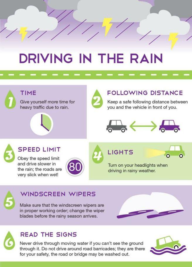 driving-in-the-rain psa